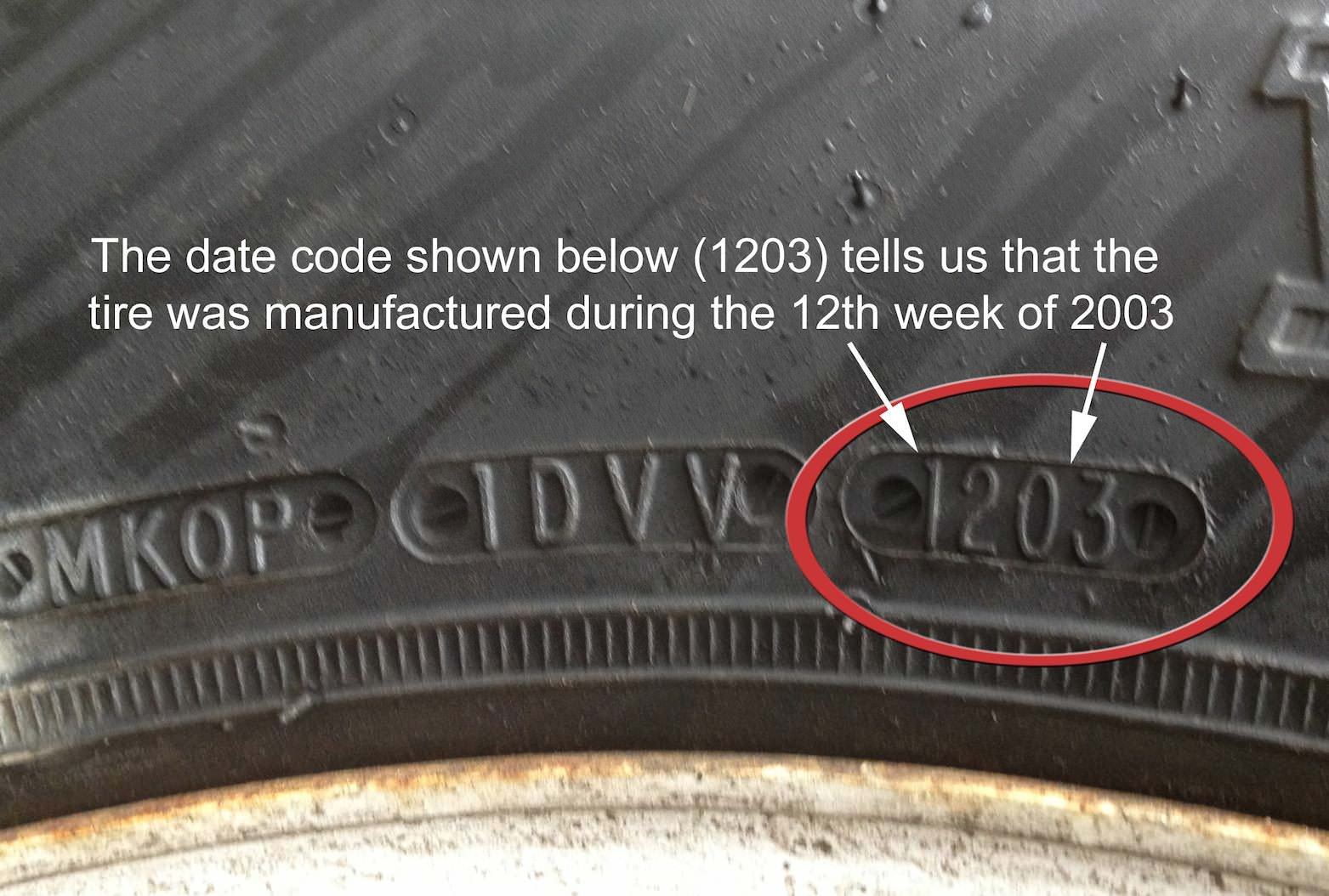 what does manufacture date mean